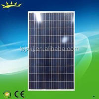 JXSOLAR High Quality 250w solar modules pv panel with Low Price Per Watt