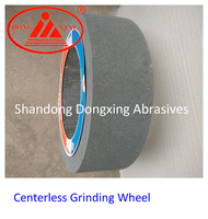 Centreless Grinding Wheels in Automotive Industry