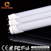 top selling products 4 foot led light fixture tube8. japanese girl