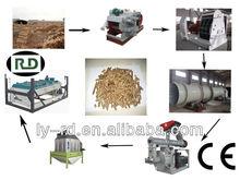 2015 Hot vente! Ce certificat RD508MX anneau die bois de sciure de bois biomasse pellet making machine
