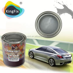 KINGFIX fast drying solvent thinner for 2k clearcoats