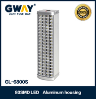 Rechargeable wall mounted emergency light,aluminum body