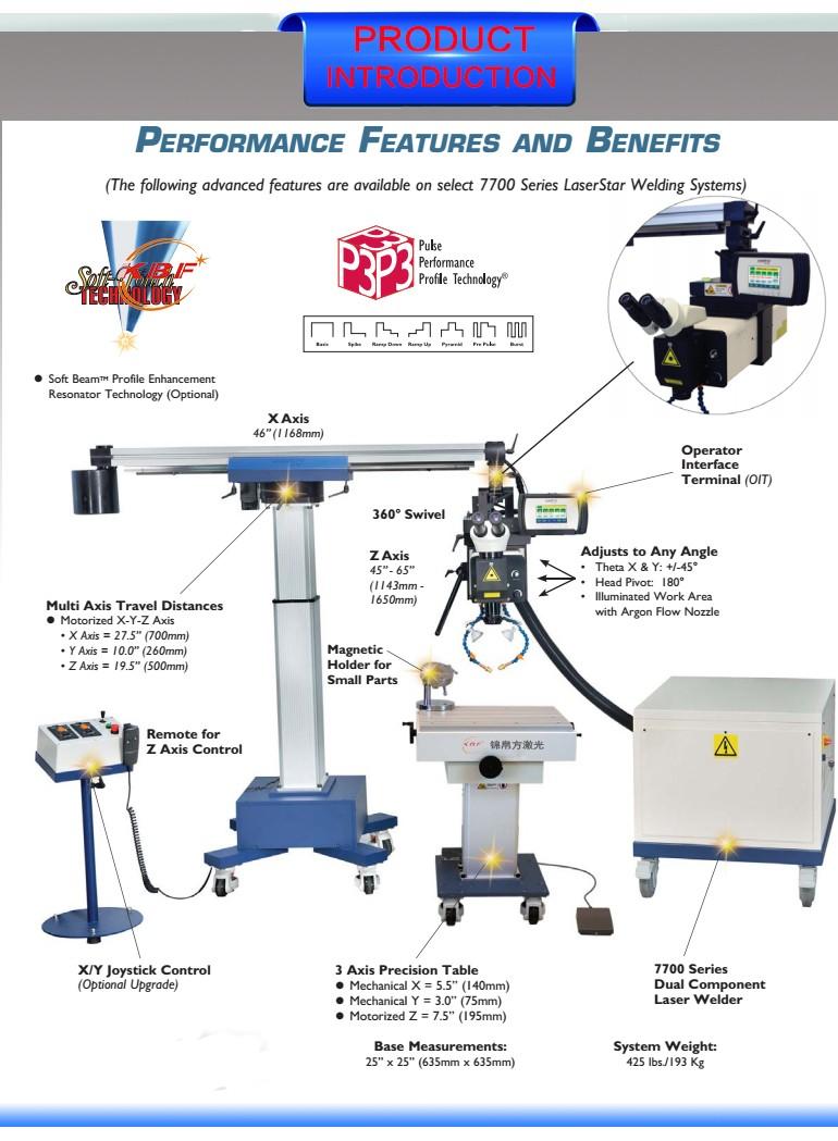 inverter machine