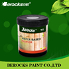 high gloss wood paint, reflective wood protection coating, wood effect coating paint