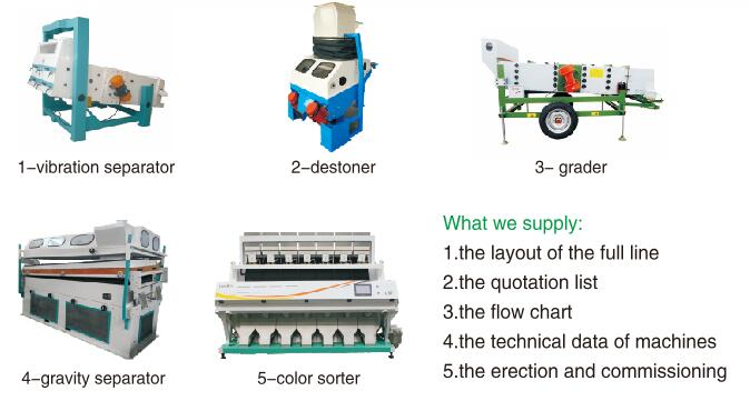 Color Sorter Used In Coffee Bean Cleaning Line In Ethiopia Buy