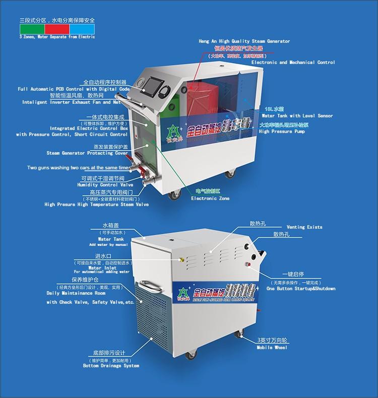 HF1090 Steam Car Washer Structure.jpg