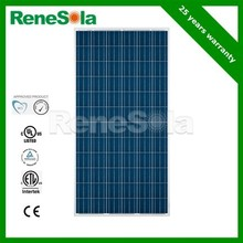 Renesola High Efficiency 290W Polycrystalline PV Solar Panels for Home and business, Made in South Africa, CE