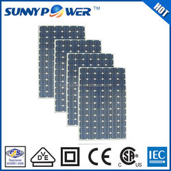 California?Energy?Commission?(CEC)&CE certificate solar panel 100w