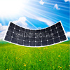 Transparent solar panel BIPV solar panel for building and garden with full certifications, TUV,IEC,CE,SGS,ISO,CSA