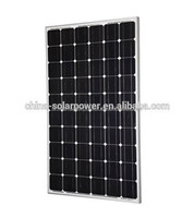 CE TUV CSA ISO Commercial Application home roof solar panel for pakistan lahore market