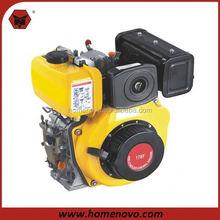 3-cylinder diesel engine used