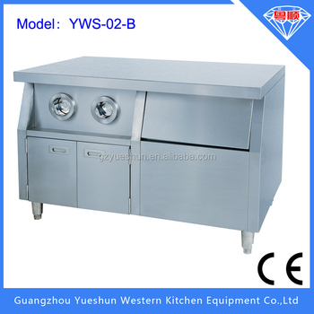 High quality commercial stainless steel kitchen center island buy commercial center island - Commercial stainless steel kitchen island ...