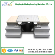 Curtain wall expansion joint covers for floors