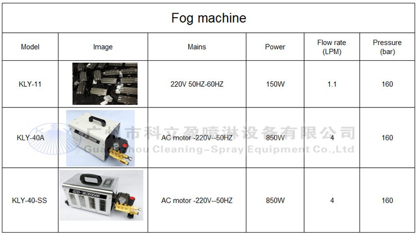 景观造雾设备型号