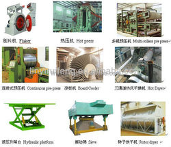 annual output 10000-150000cbm particle board plant/woodworking machine