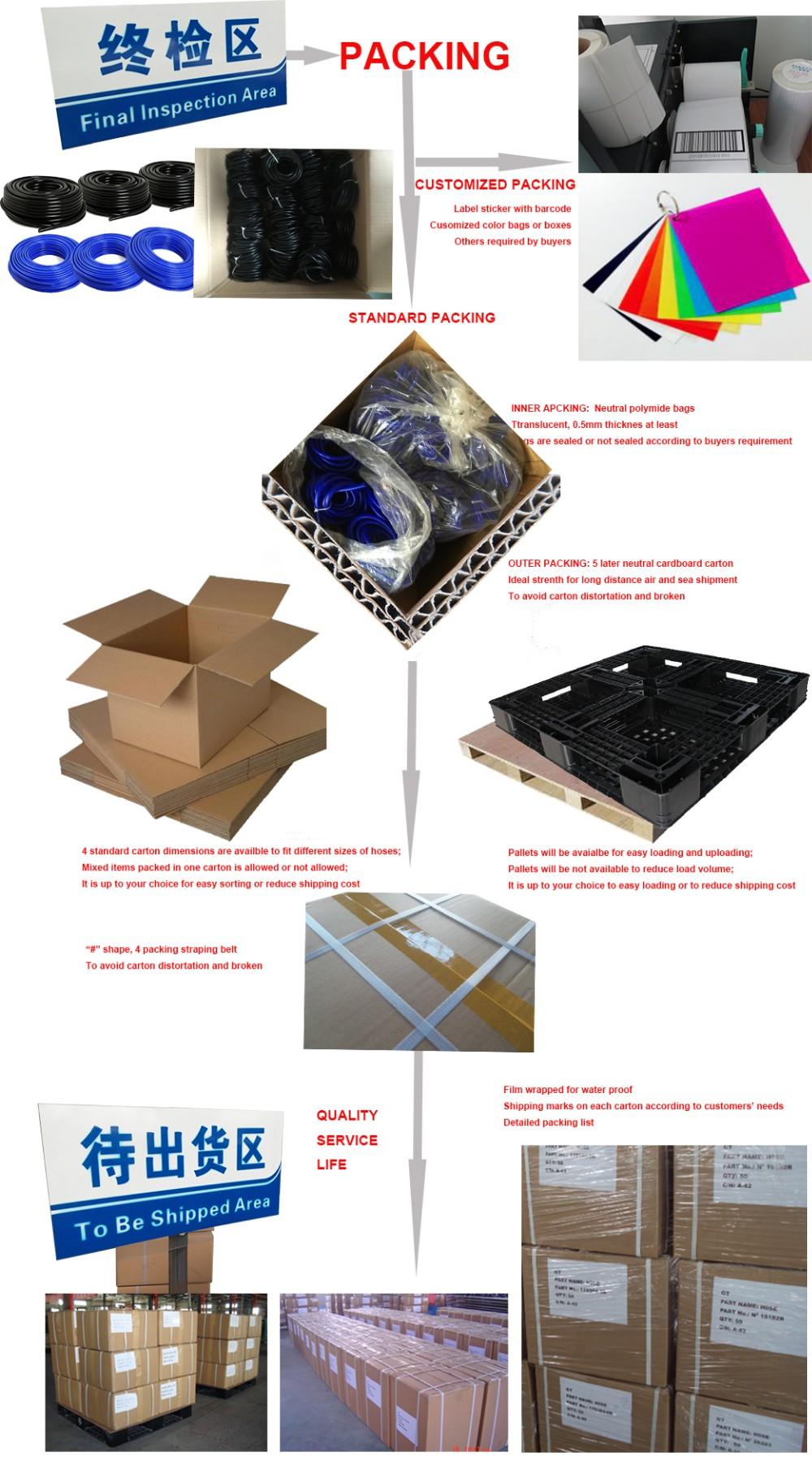 H03 Большой запас высокое качество жаропрочных экструдированный силиконовая резина вакуумный шланг