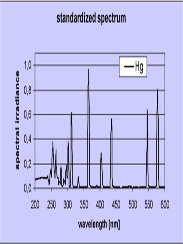 380 볼트 12KW 경화 인쇄 장비 UV 램프-자외선 램프 -상품 ID:1773806202 ...