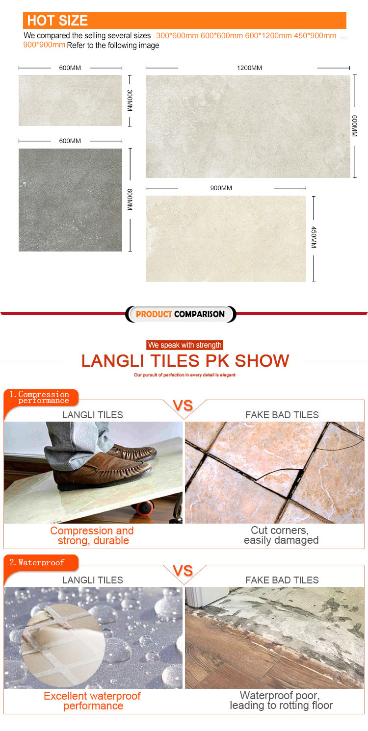 Raw materials for ceramic tiles
