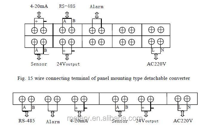 thermal gas wiring.metery