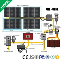 high quality Portable 3kw Solar Power Generator System for Home Use off grid solar energy system