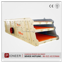 YK series vibrating screen machine for rock ,coal, stone made in china