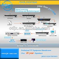 Lowest price digital TV Digital Cable Headend