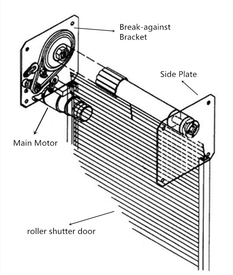 Ac Electric Rolling Shutter Motor Rolling Door Motor 800kg
