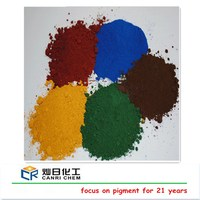 ceramic dye/iron oxide prices/ferric oxide pigment red