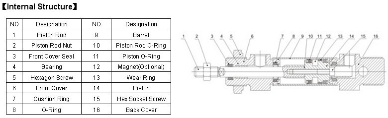 Ma6432 нержавеющей стали мини пневматический цилиндр, пневматический цена цилиндр
