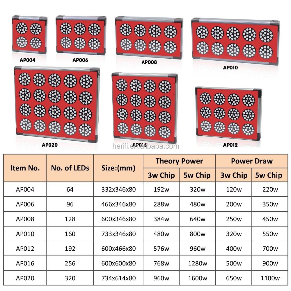 led grow light gorw led.jpg