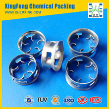 metal Cascade Mini Ring double Flanging