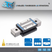 STAF caged(Retainer) Miniature Linear Guides/ Wide rail