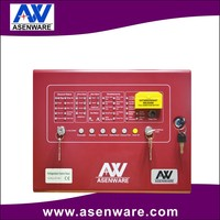 Fire Extinguisher Parts Gas Release Control Panel