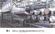 PSF Production line new tide best quality spinning machine