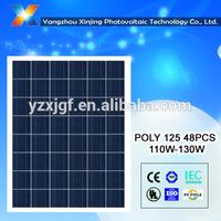 High efficiency poly solar panel 130watt with TUV CE CQC