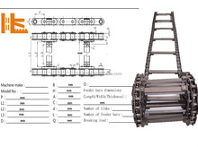 Slat conveyor chain,flat table chain,flat conveyor chain