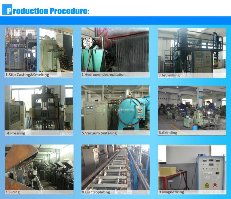 Permanent Industrial Servo Motors From Hangzhou