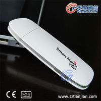 Making Things Convenient for the People-Modem Router Wifi