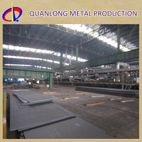Hot Rolled Alloy S45C 45# AISI 1045 Price Steel Plate