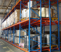Top quality logistics Push Back Racking
