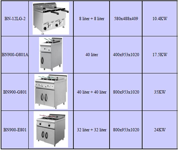 Industrial Kitchen Dimensions: Electric Potato Deep Fryer / Commercial Electric Fryer