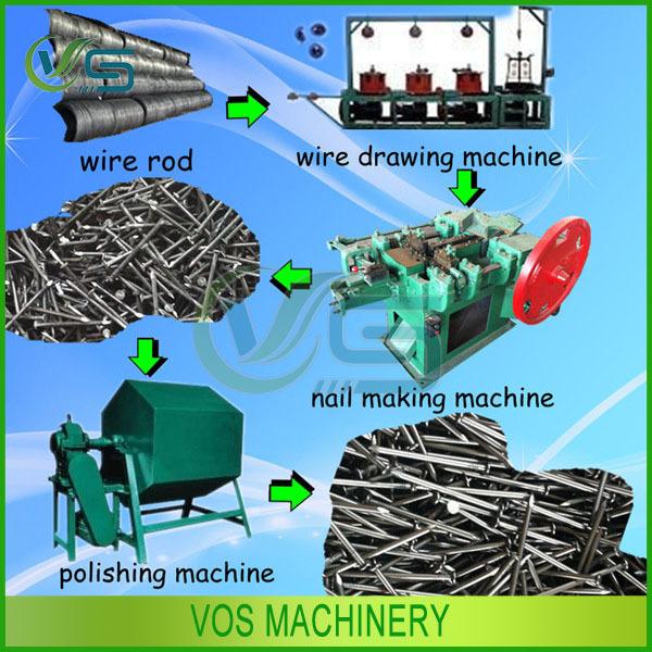 Widely Used Steel Hinge Making Machine For Sale,Nail Making Machine ...