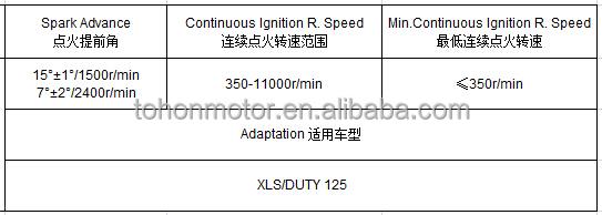Parameter_AC_CG125_CDI.JPG