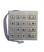 China Manufacturer of Metal Keyboard keypad