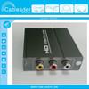 /p-detail/1080P-HDMI-a-RCA-Audio-Converter-Fabricante-y-proveedor-300001073373.html