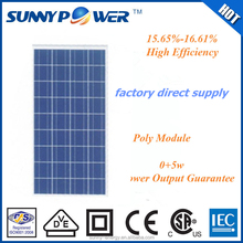 A grade 245 Watt poly mounted directed price from factory With TUV CE SGS CSA ISO taiwan solar panel manufacturers
