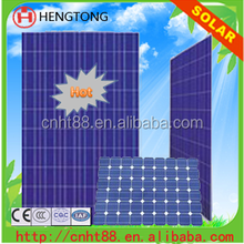 cheap price 75w solar panel price in china