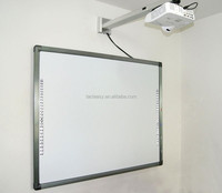 finger touch interactive whiteboard with short throw projector