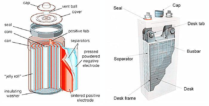 Aluminum Foil Jacket Blister card lr20 battery 1.5v battery
