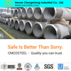 GAS APPLICATION F42 PRESSURE RATING SCHEDULE 80 STEEL PIPE